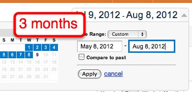 01-analytics-three-months