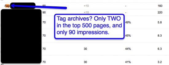 19-tag-impressions