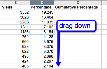 drag-down-percentage