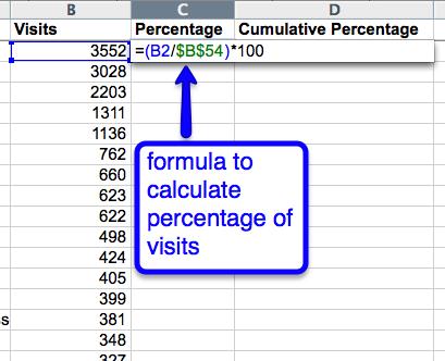 percentage-formula