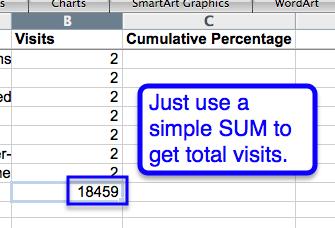 sum-total-visits