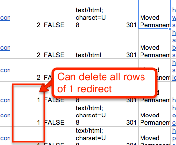 delete rows with only one redirect