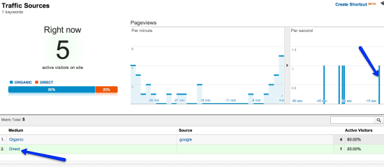 screenshot of real time analytics