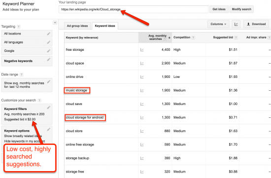google keyword planner and wikipedia