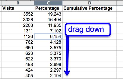drag-down-percentage