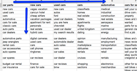 "a ""topic matrix"" in google sets"
