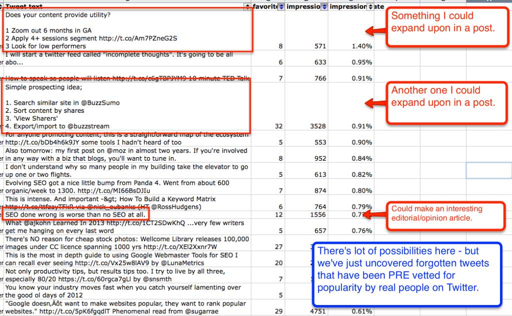 analysis-of-tweets-favorite-rate