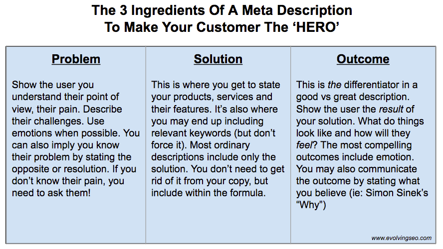 15 Meta Description Examples How To Master Them Now