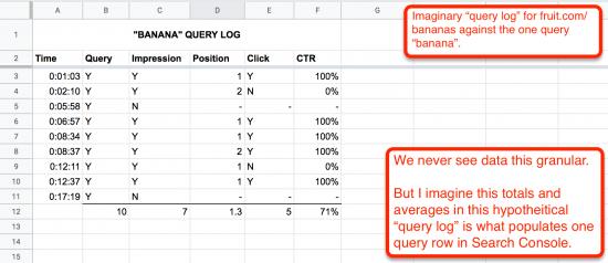 EAT-факторы ранжирования в Google: правильно замеряем трафик и пробиваемся в топ-10